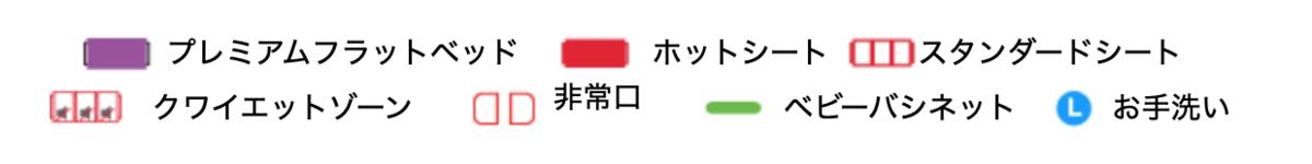 f:id:bochibochika:20190521022541p:plain