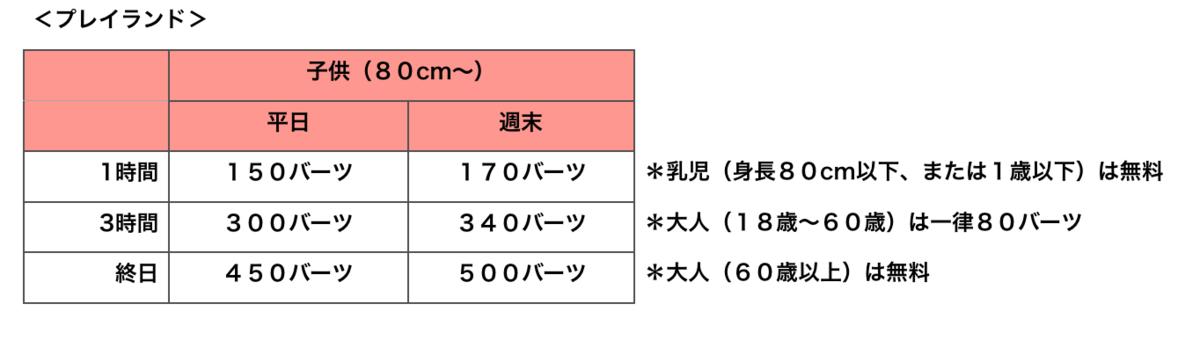 f:id:bochibochika:20191221130348p:plain