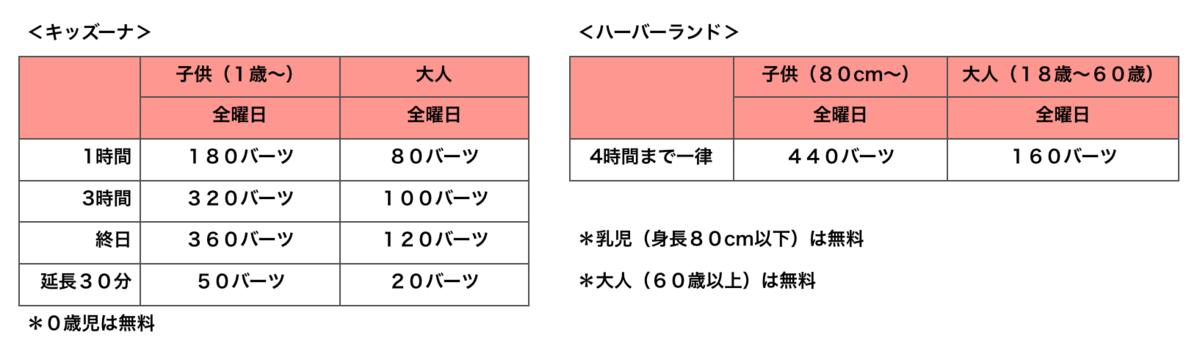 f:id:bochibochika:20191221130412p:plain