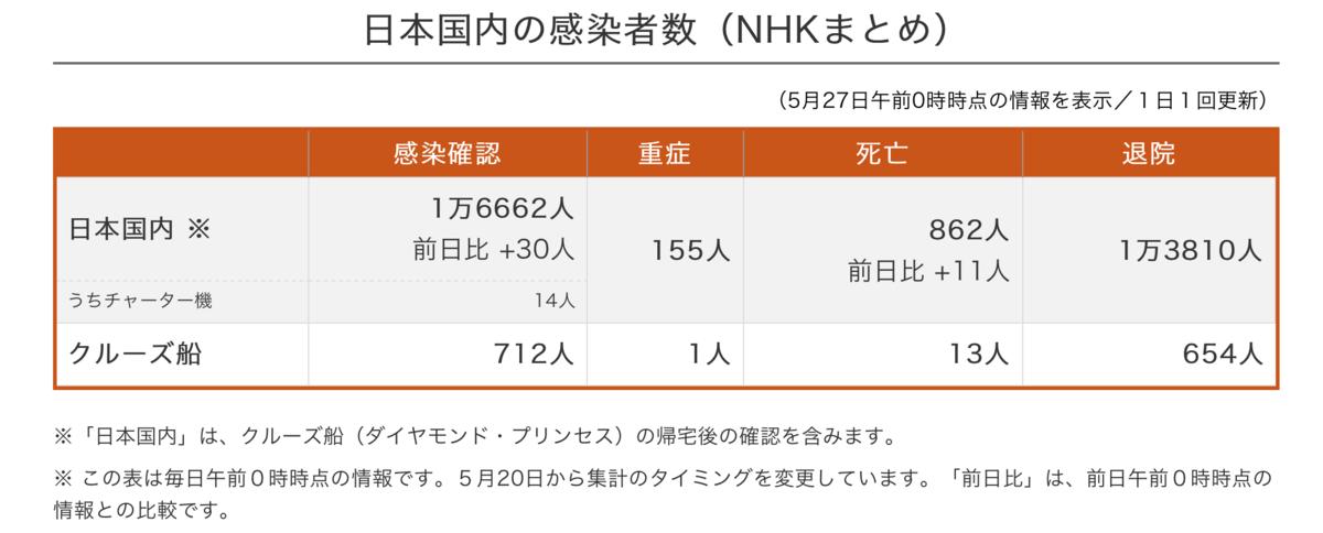 f:id:bochibochika:20200528030139p:plain