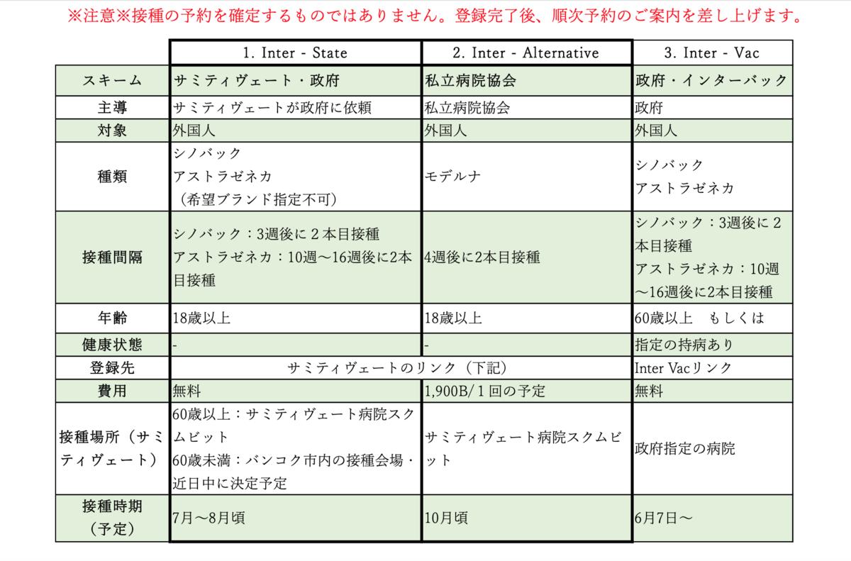 f:id:bochibochika:20210611234815p:plain