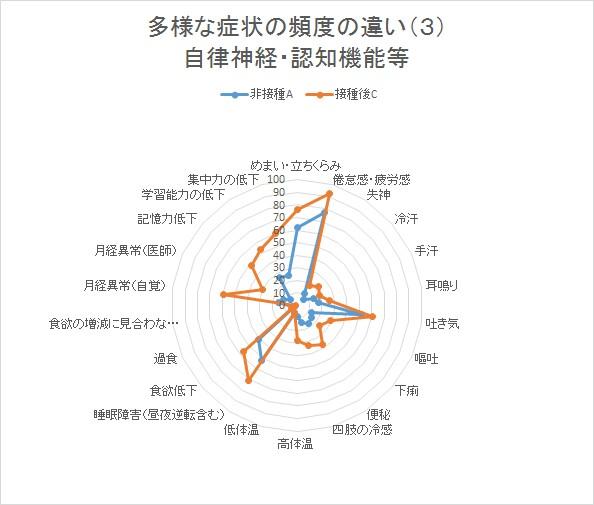f:id:bochibochinisshi:20170107173003j:image