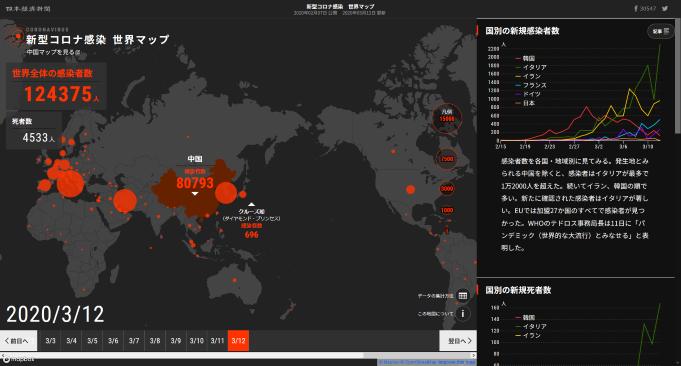世界のコロナウイルスの感染者マップ