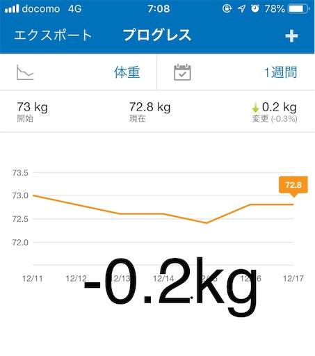 f:id:bodycoordinator:20181217072411j:image