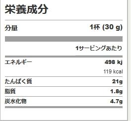 f:id:bodymake-diet:20190614212549j:plain
