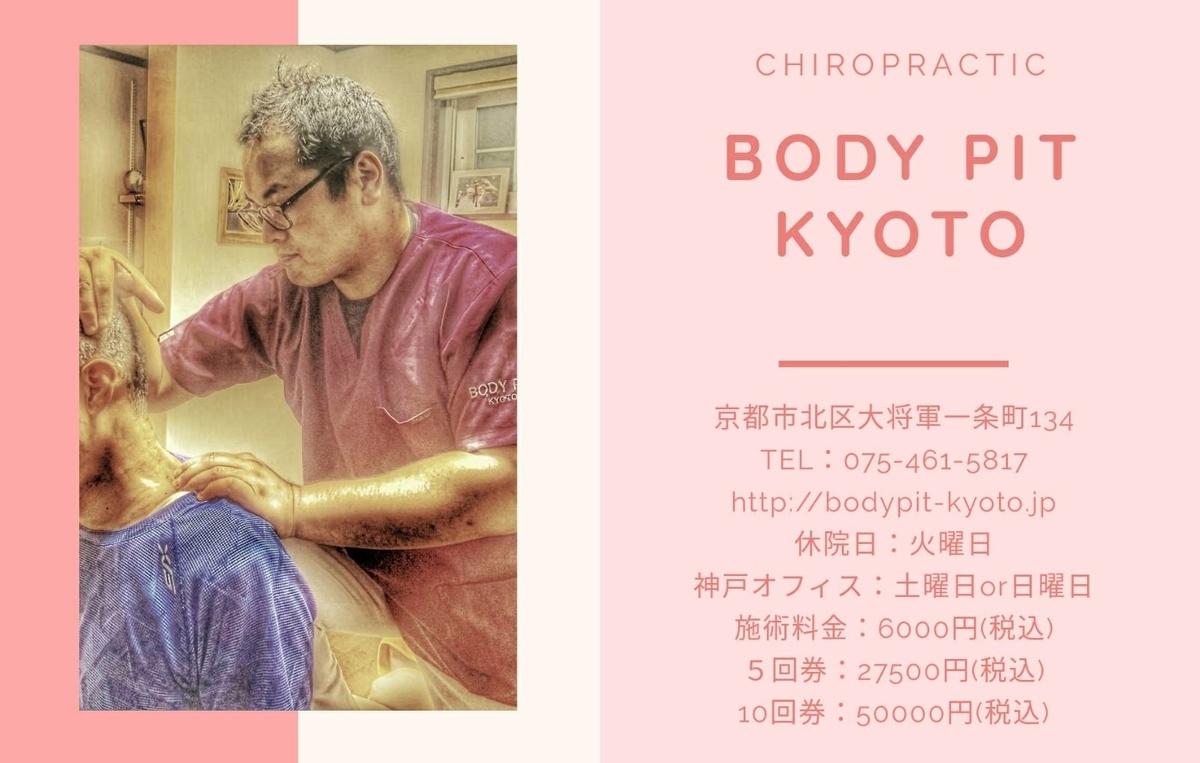 f:id:bodypitkyoto:20200402014204j:plain