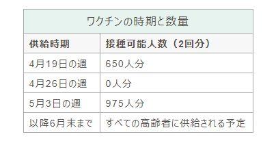 f:id:boianuf:20210501151547j:plain