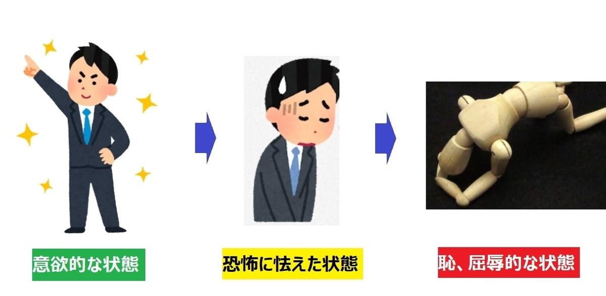 f:id:bojisowaka:20191024192845j:plain
