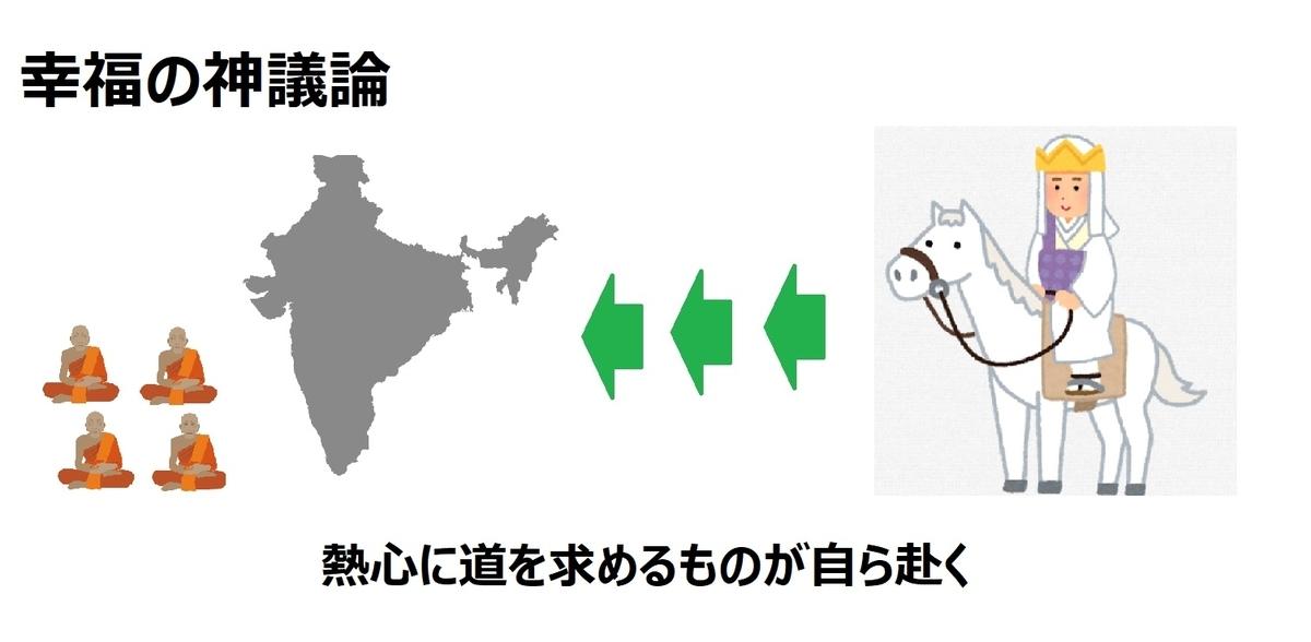 f:id:bojisowaka:20191103193602j:plain