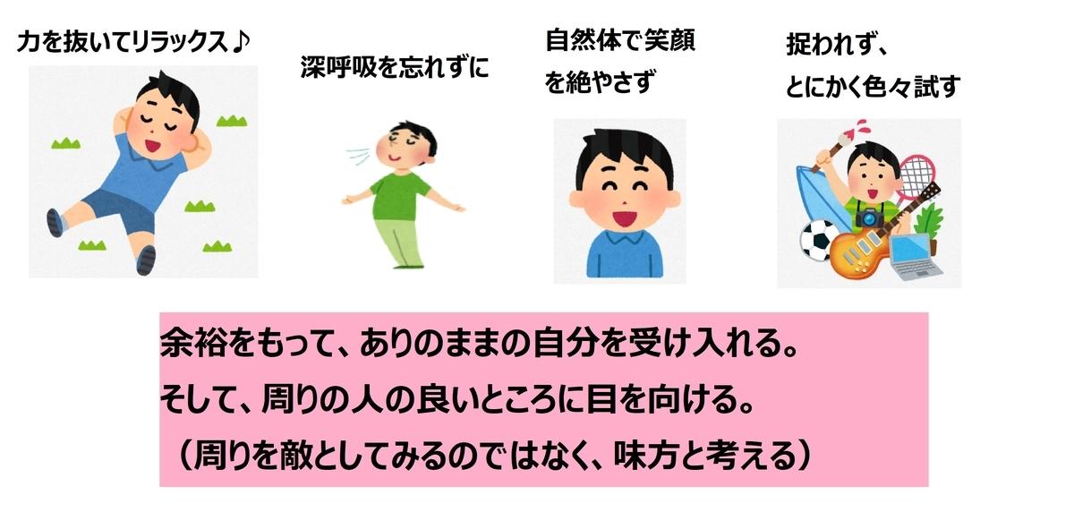 f:id:bojisowaka:20191114183937j:plain