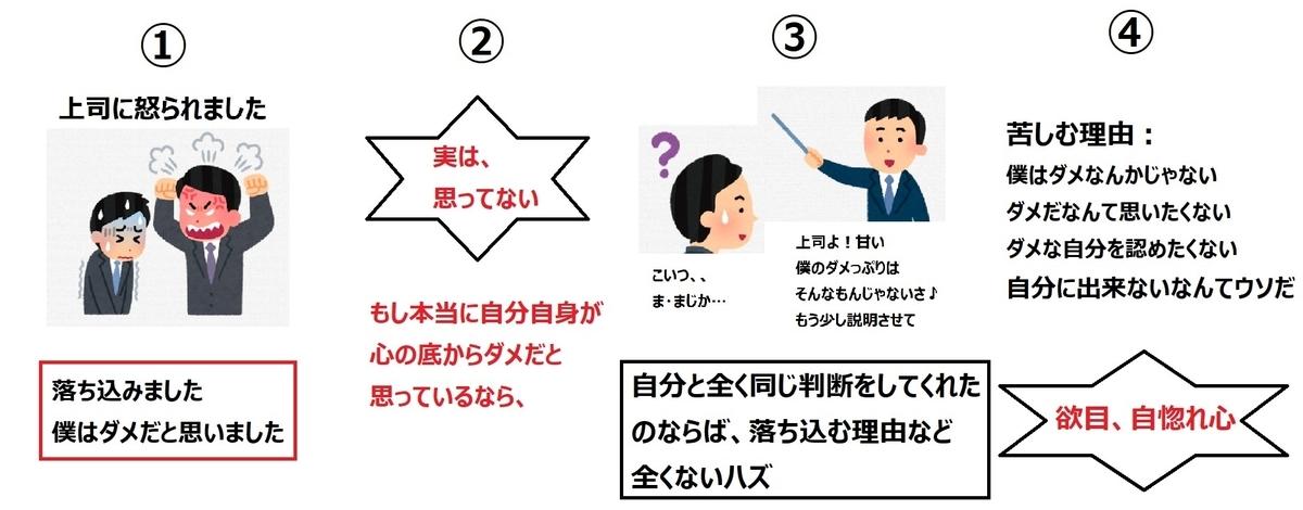 f:id:bojisowaka:20191123174937j:plain