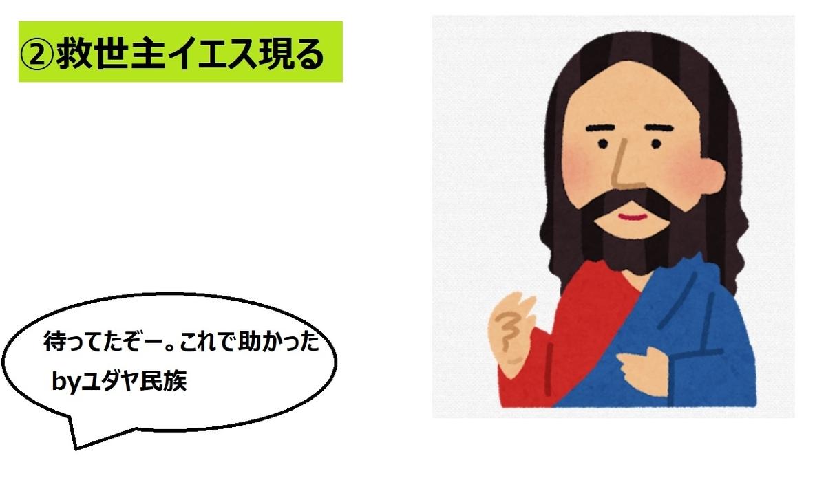 f:id:bojisowaka:20191207162233j:plain