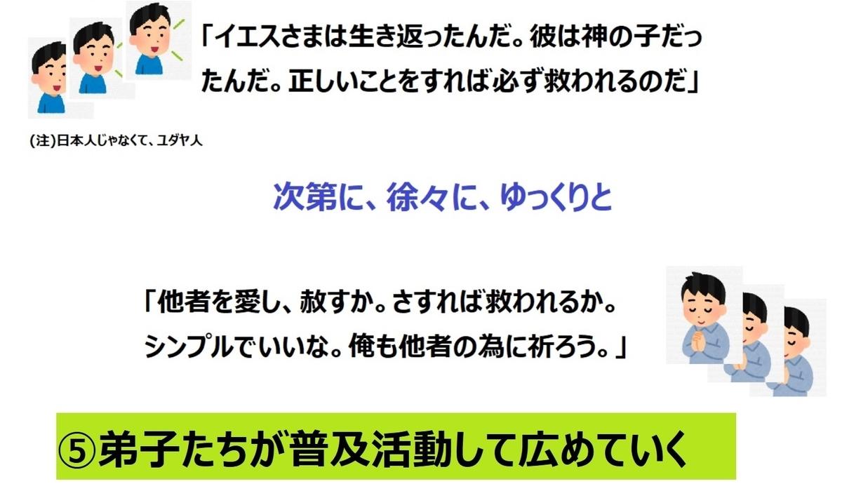 f:id:bojisowaka:20191207164955j:plain