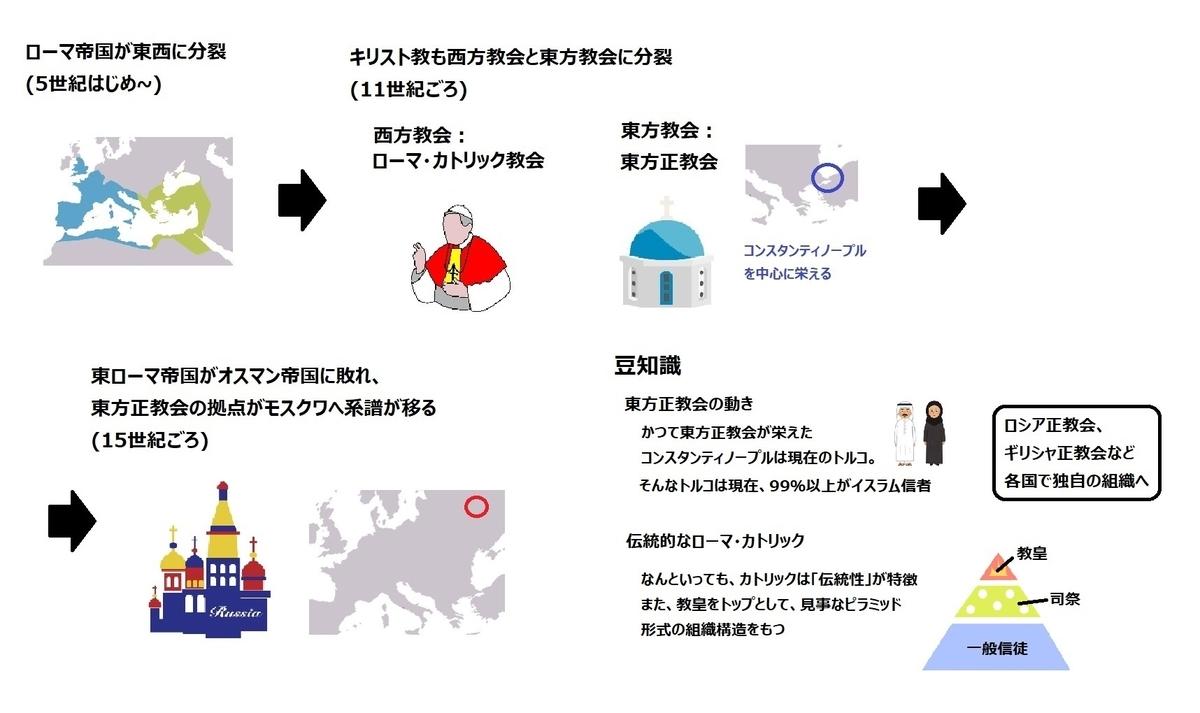 f:id:bojisowaka:20200104213713j:plain