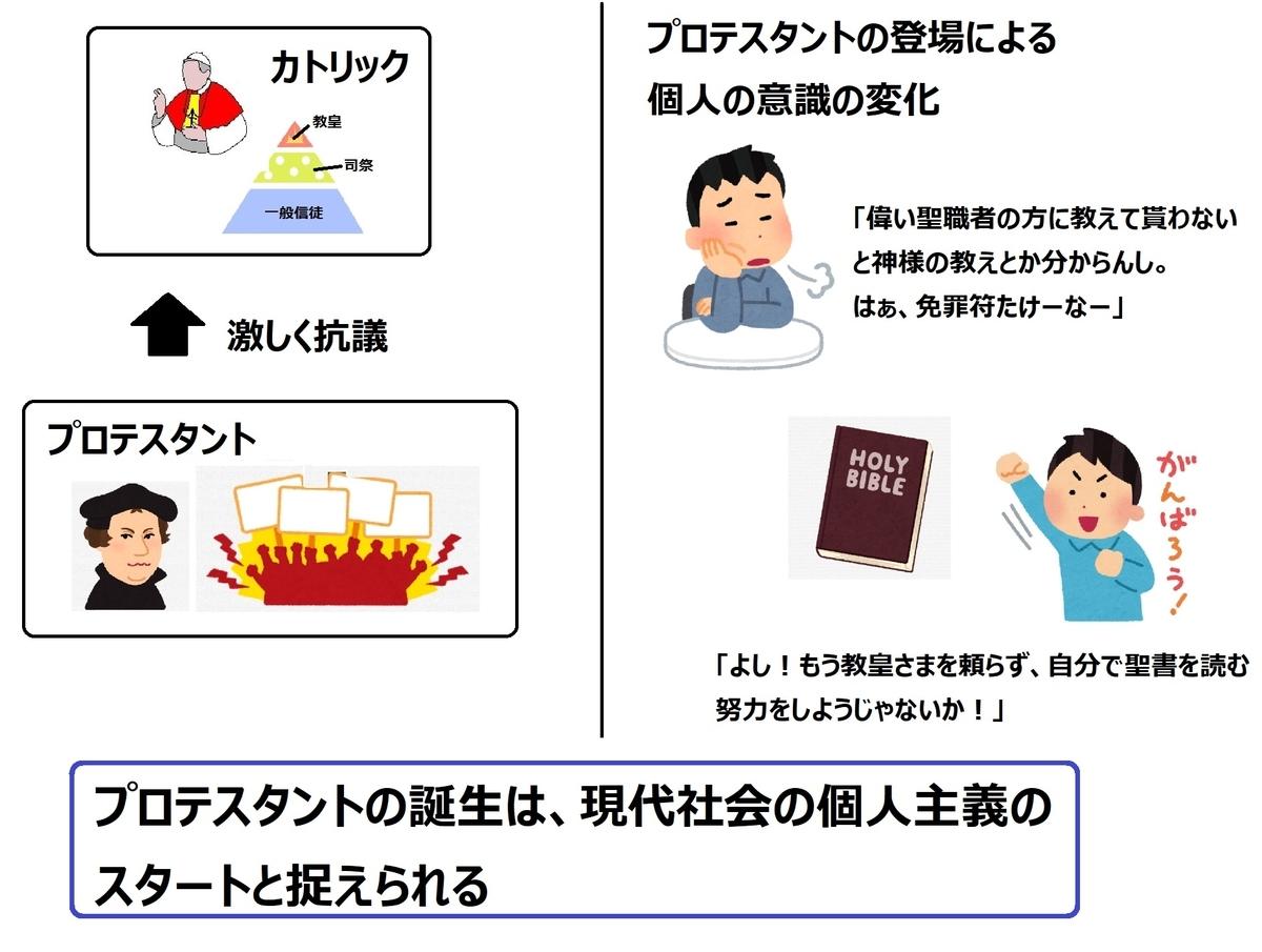 f:id:bojisowaka:20200104214114j:plain