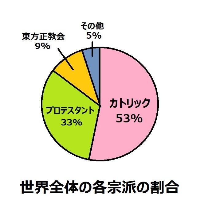 f:id:bojisowaka:20200104214208j:plain