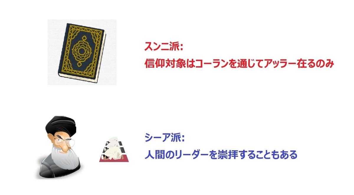 f:id:bojisowaka:20200112095519j:plain