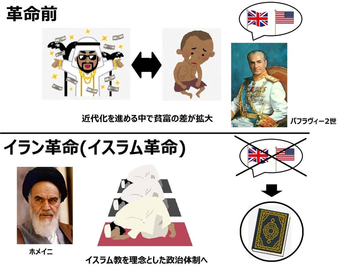 f:id:bojisowaka:20200124140403j:plain