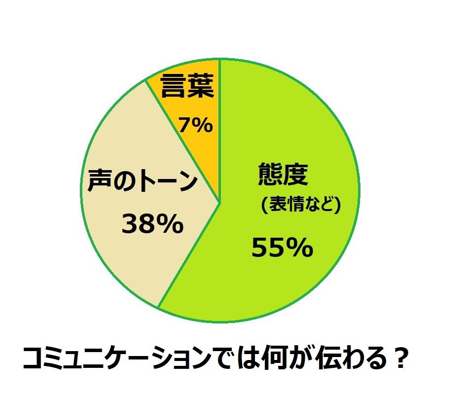 f:id:bojisowaka:20200224105052j:plain
