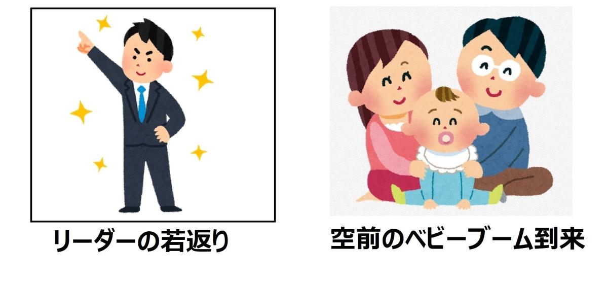 f:id:bojisowaka:20200225184821j:plain