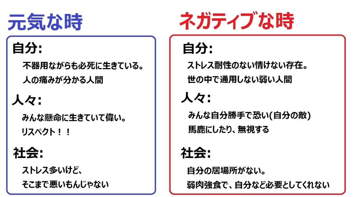 f:id:bojisowaka:20200401215304j:plain