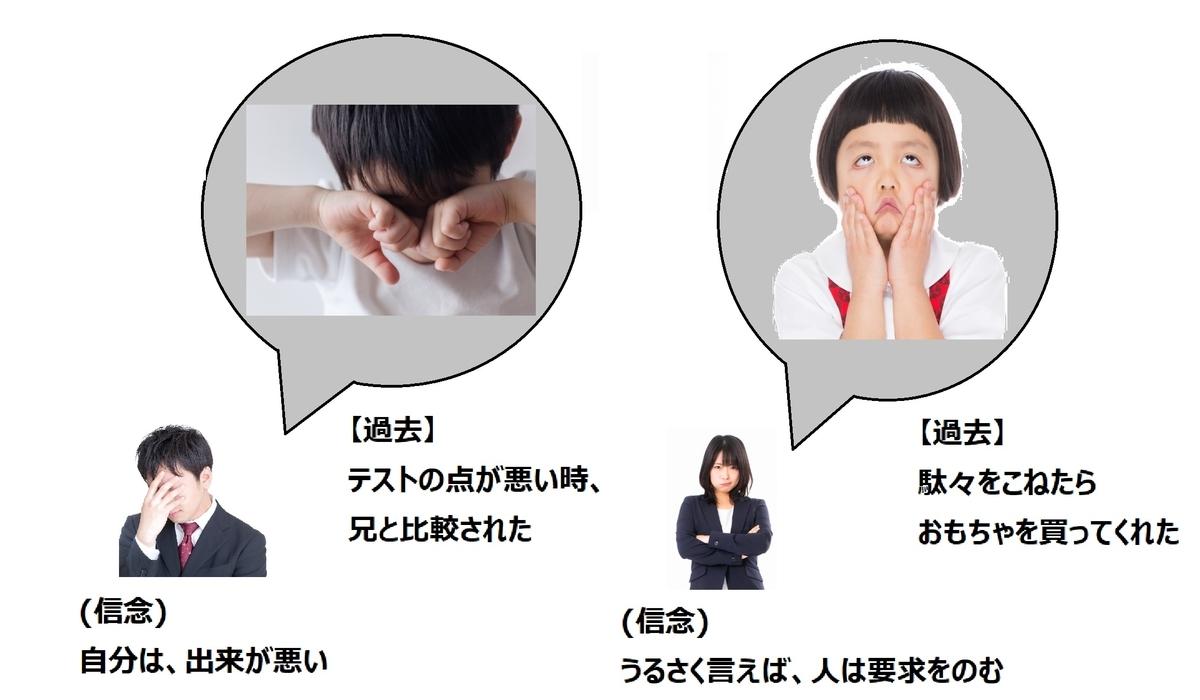 f:id:bojisowaka:20200422111807j:plain
