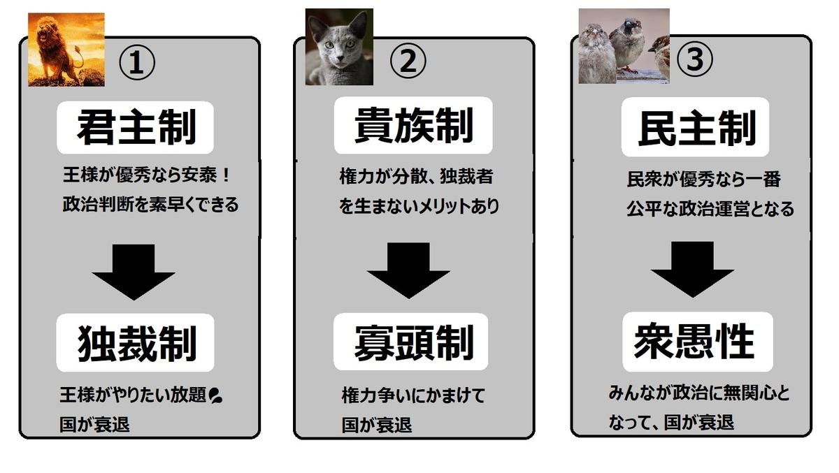 f:id:bojisowaka:20200504132349j:plain