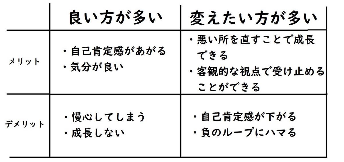 f:id:bojisowaka:20200527130852j:plain