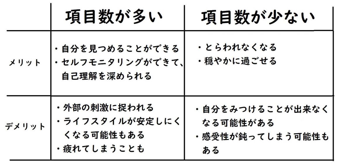 f:id:bojisowaka:20200527132419j:plain