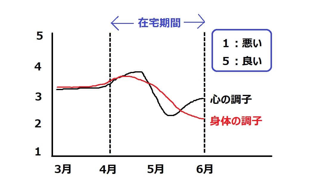 f:id:bojisowaka:20200601204907j:plain