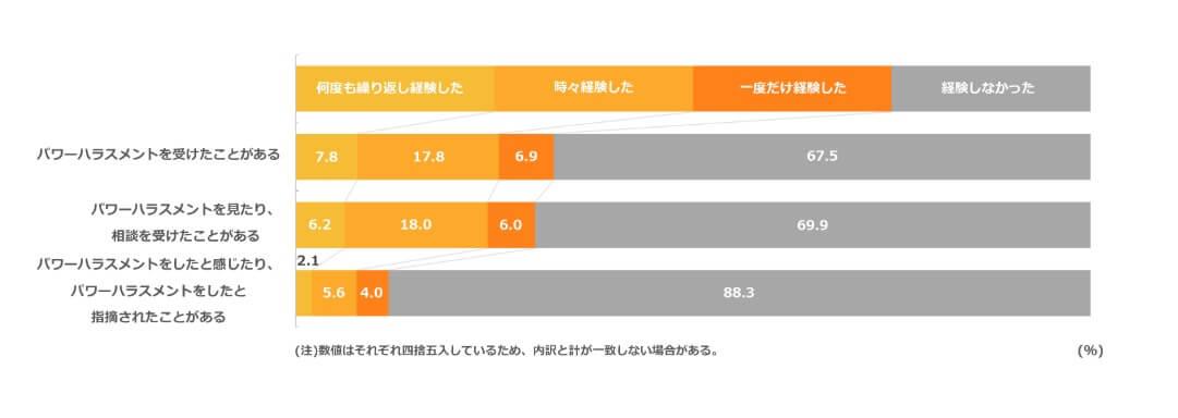 f:id:bojisowaka:20200602190127j:plain