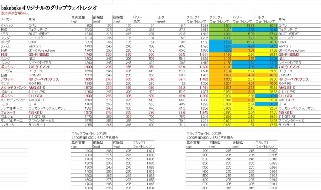 f:id:bokeboke_chan:20170925223342j:plain