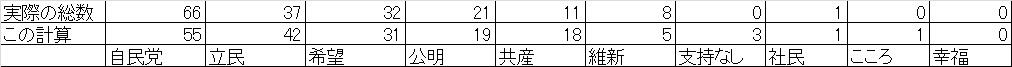 f:id:bokeboke_chan:20171023214453j:plain