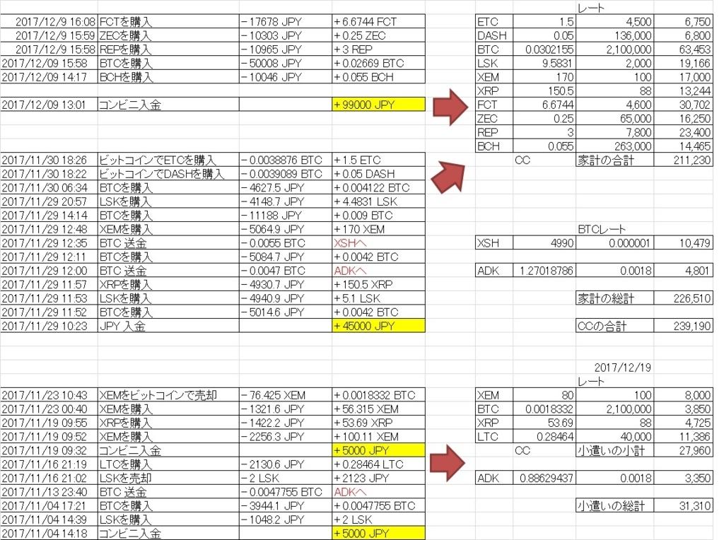 f:id:bokeboke_chan:20171219205715j:plain