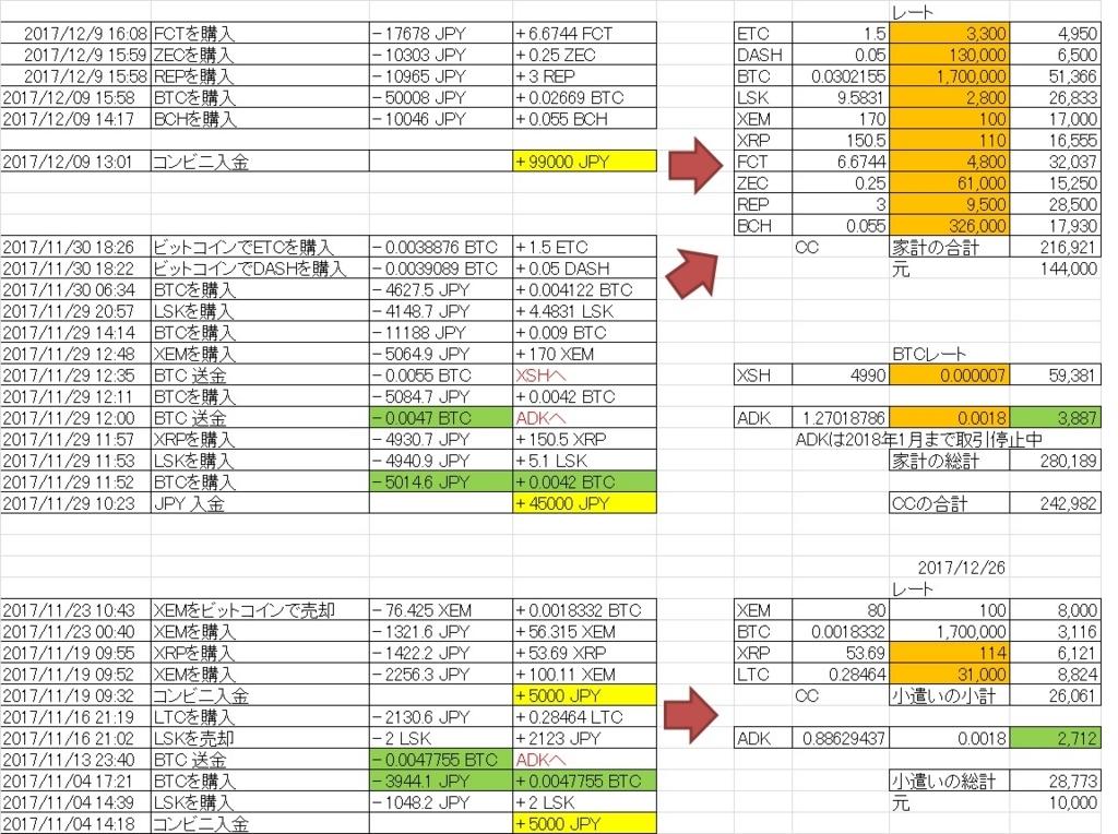 f:id:bokeboke_chan:20171226162440j:plain