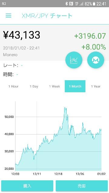 f:id:bokeboke_chan:20180102224208j:image