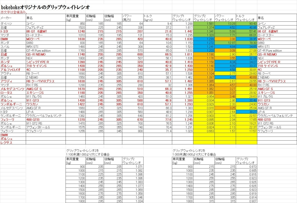 f:id:bokeboke_chan:20180426071458j:plain