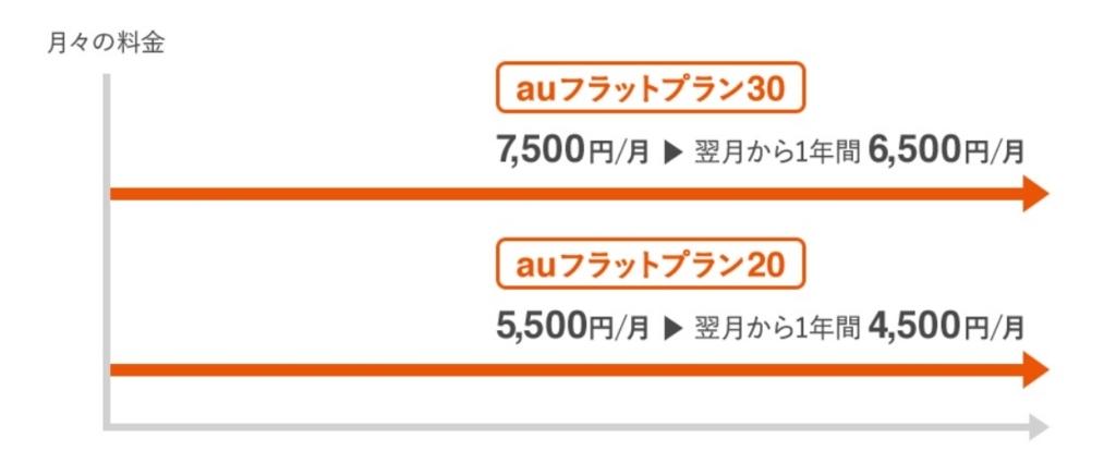 f:id:bokeboke_chan:20180517213527j:plain
