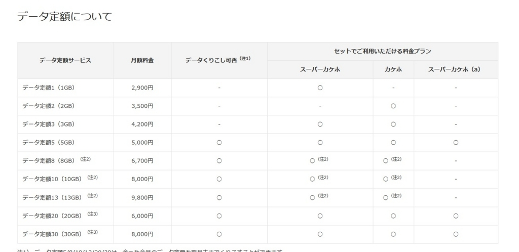 f:id:bokeboke_chan:20180517213706j:plain