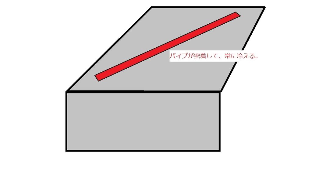 f:id:bokeboke_chan:20181010233758j:plain