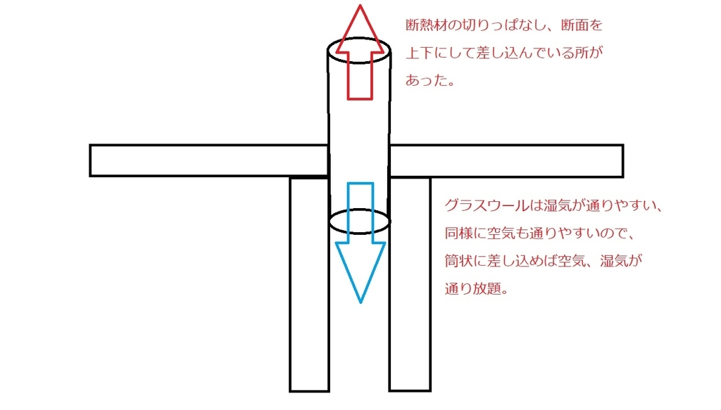 f:id:bokeboke_chan:20181015234850j:plain