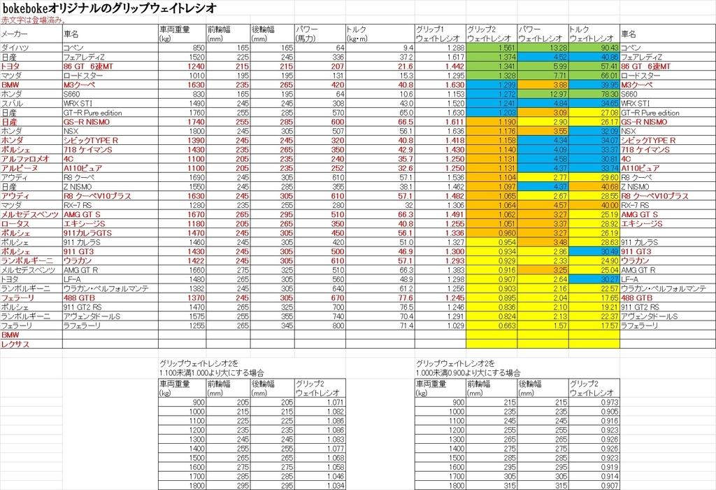 f:id:bokeboke_chan:20181208082943j:plain