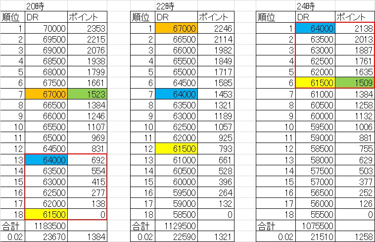 f:id:bokeboke_chan:20190904204929j:plain