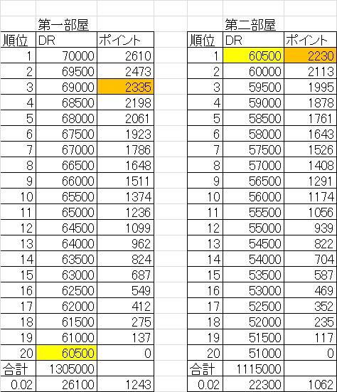 f:id:bokeboke_chan:20190904205137j:plain
