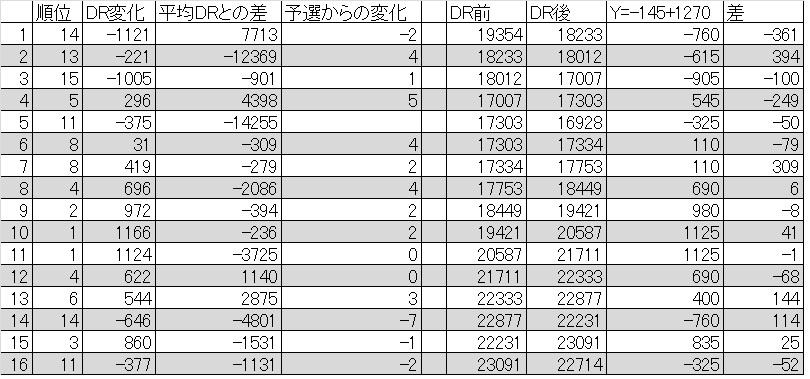 f:id:bokeboke_chan:20191028211809j:plain