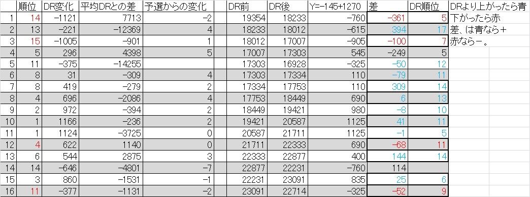 f:id:bokeboke_chan:20191029001831j:plain