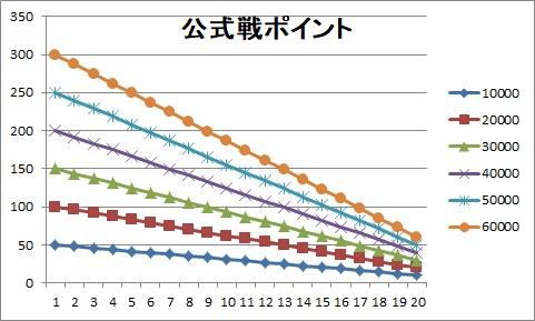 f:id:bokeboke_chan:20191123214333j:plain