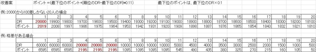 f:id:bokeboke_chan:20191123222038j:plain