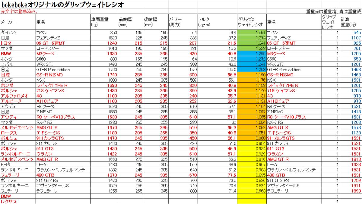 f:id:bokeboke_chan:20200129102902p:plain