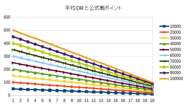 f:id:bokeboke_chan:20200525231804p:plain